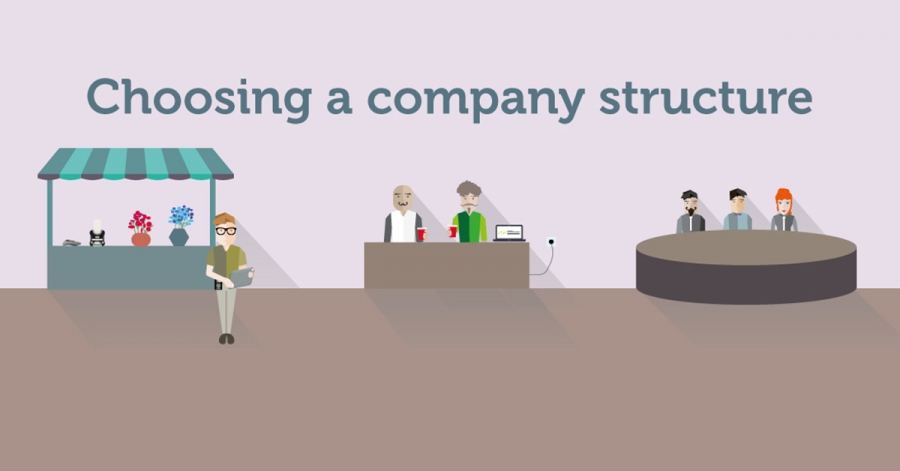 Choose Business Structure